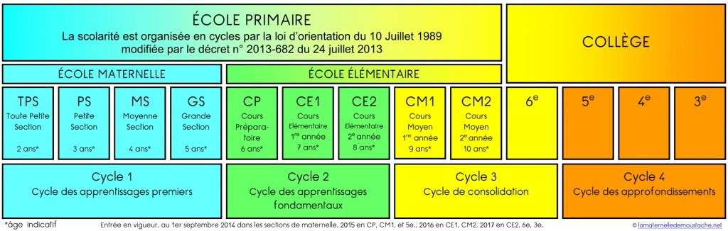cycles-2014