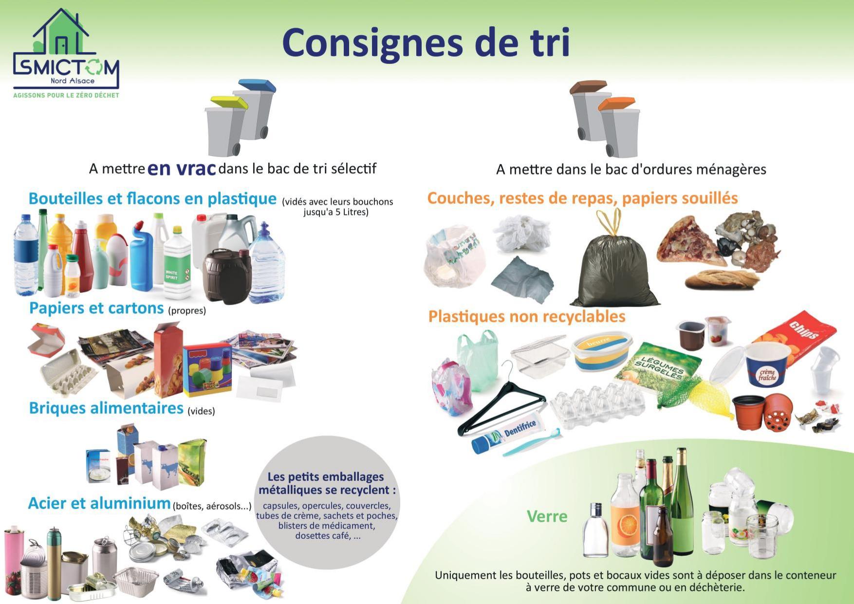CONSIGNES DE TRI
